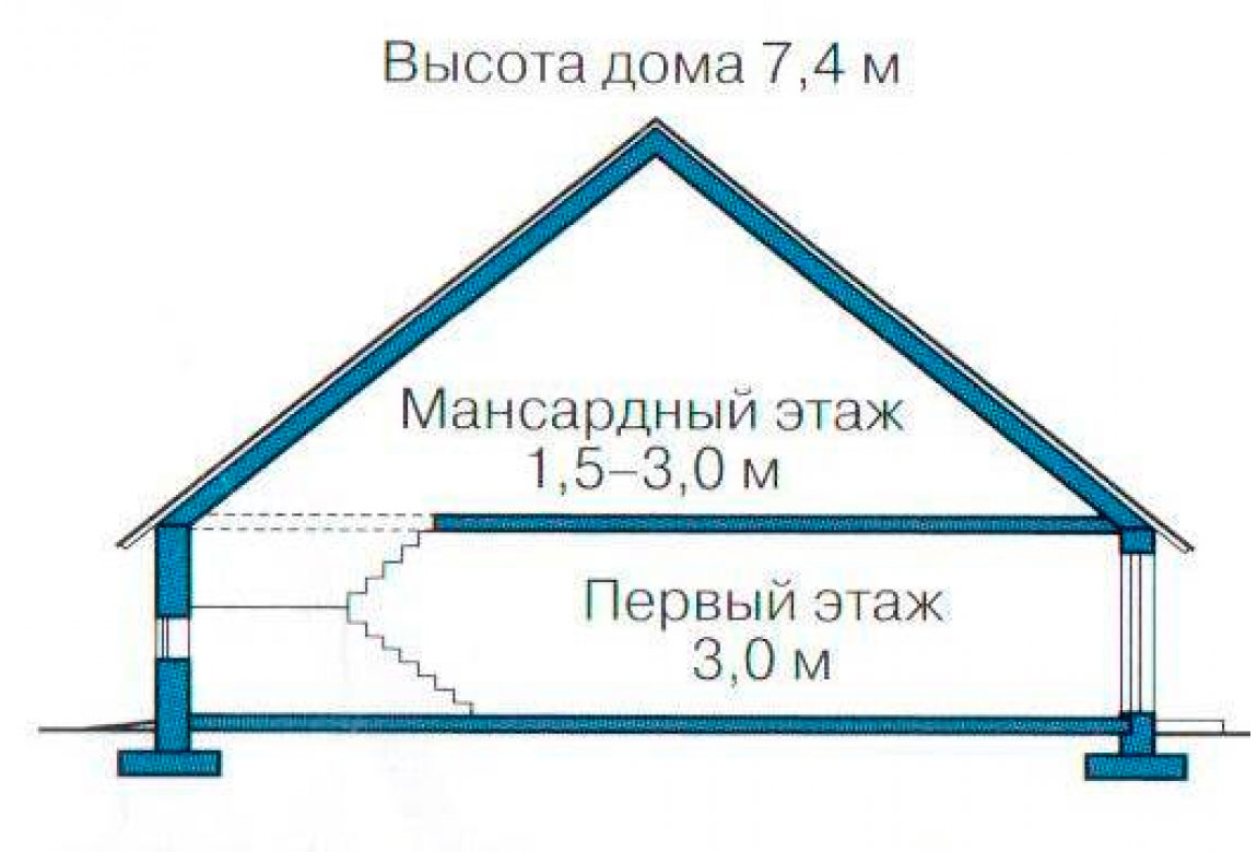 План N3 проекта дома из блоков АСД-1102