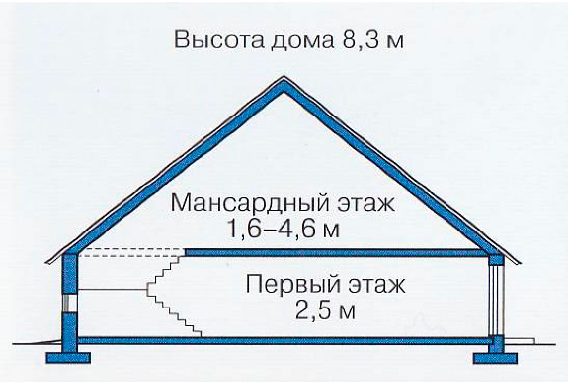План N3 проекта дома из блоков АСД-1104