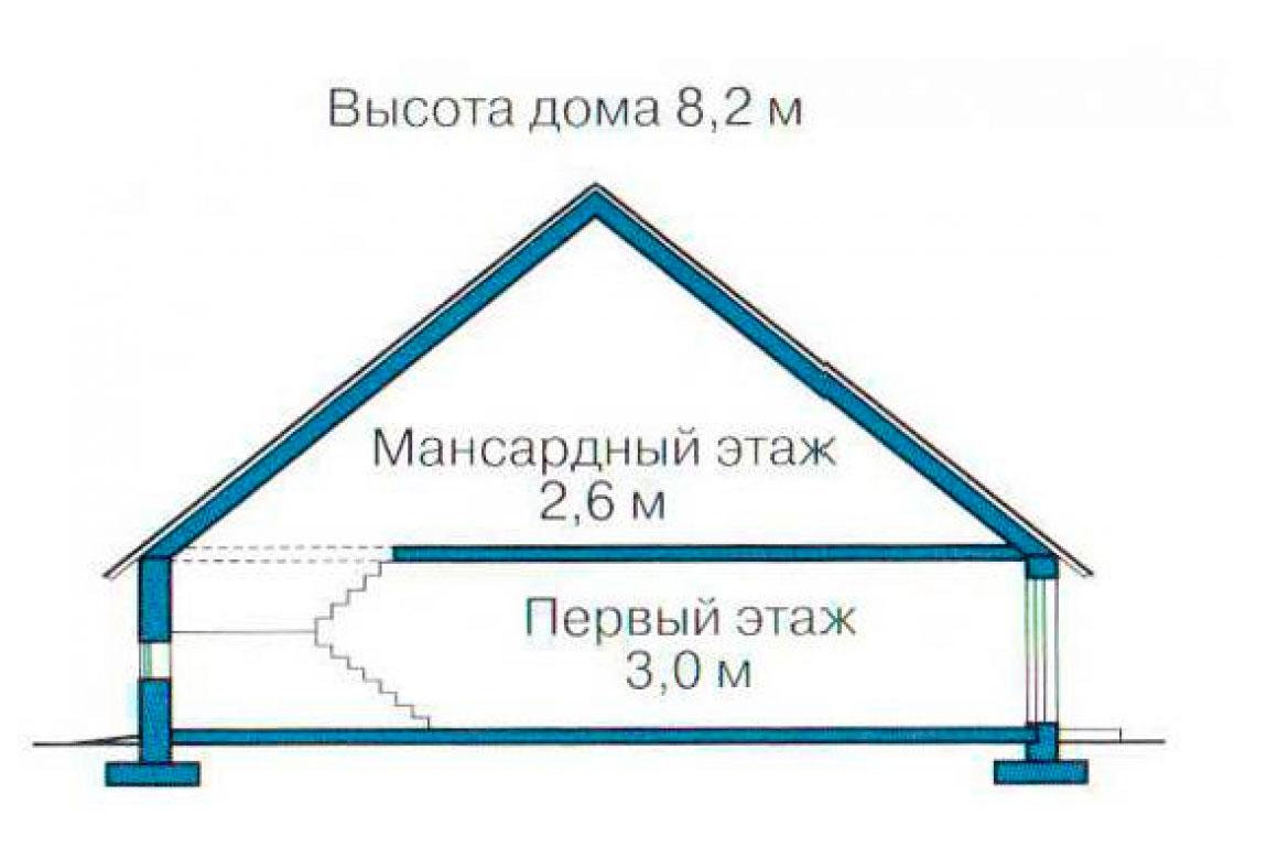 План N3 проекта дома из блоков АСД-1111