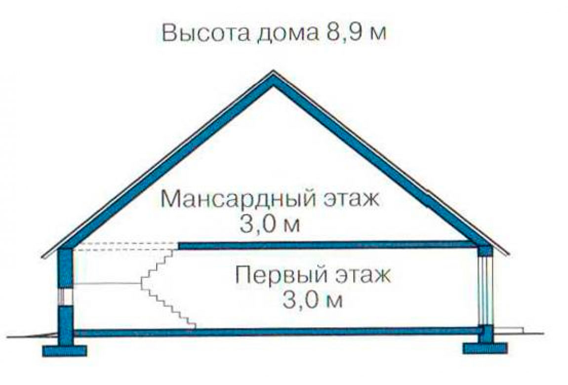 План N3 проекта дома из блоков АСД-1112