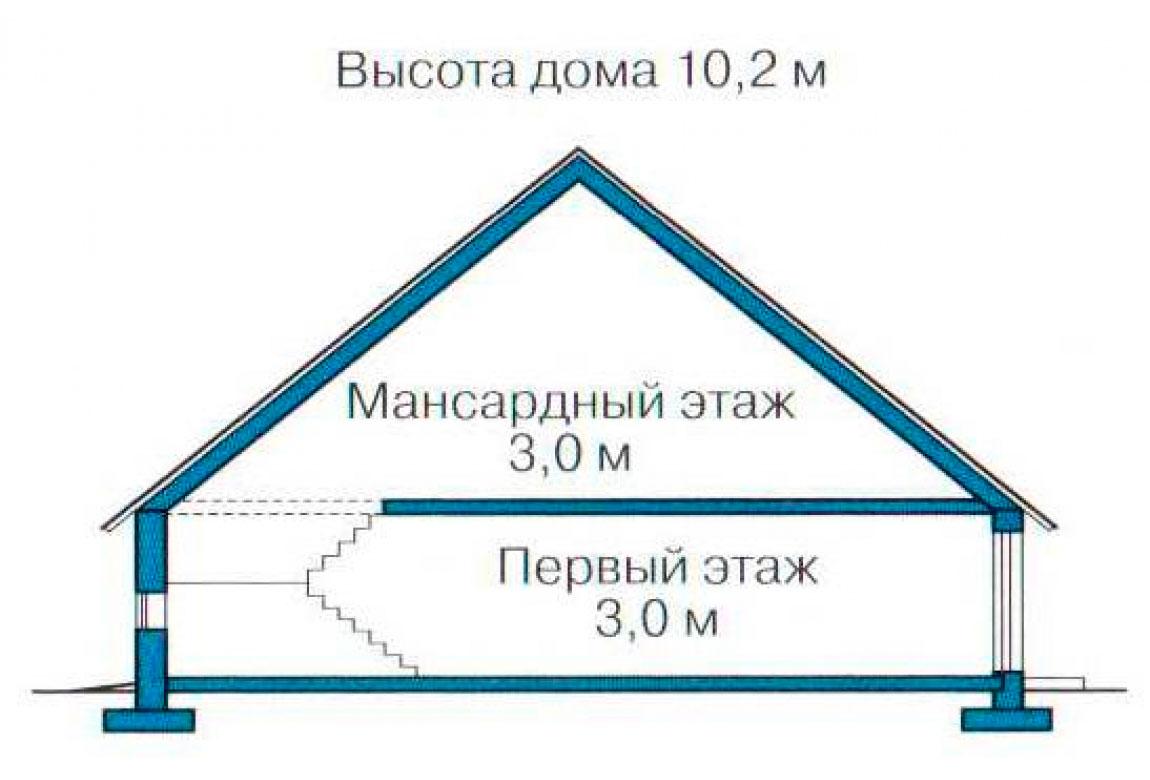 План N3 проекта дома из блоков АСД-1113