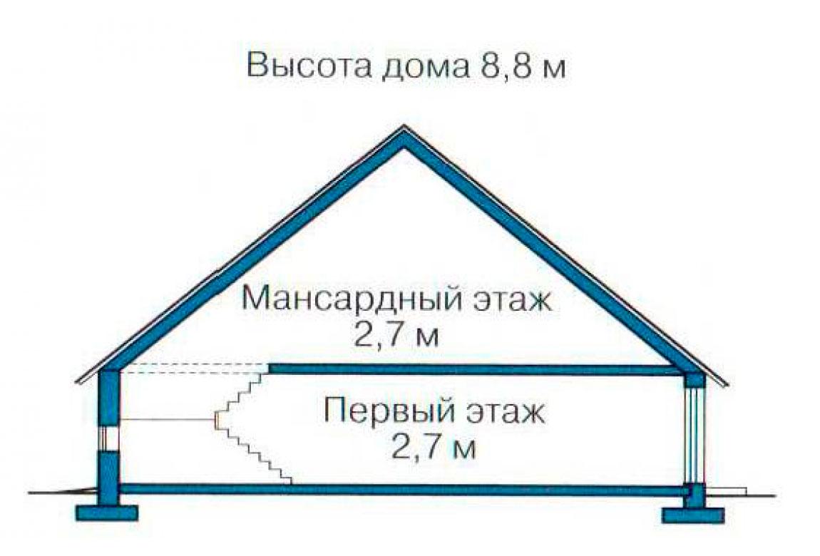 План N3 проекта дома из блоков АСД-1114