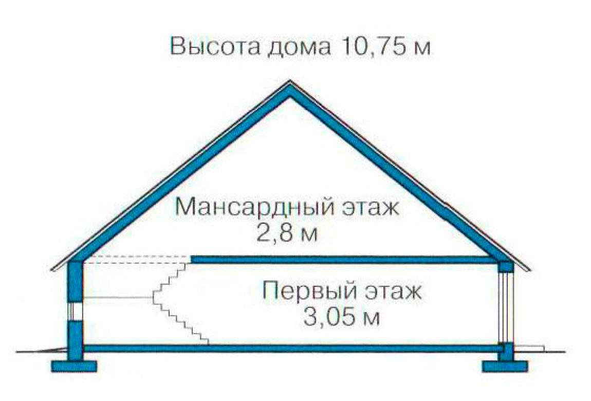 План N3 проекта дома из блоков АСД-1115
