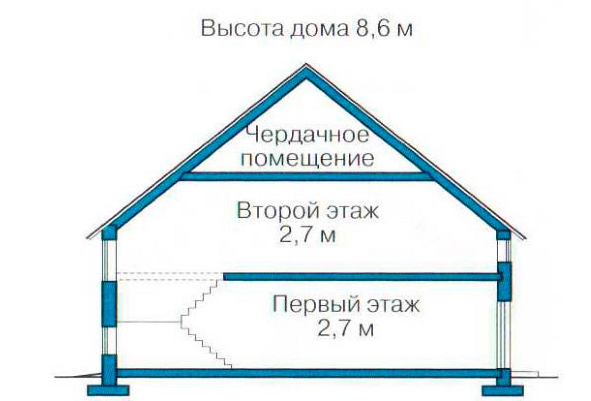 План N3 проекта дома из блоков АСД-1117