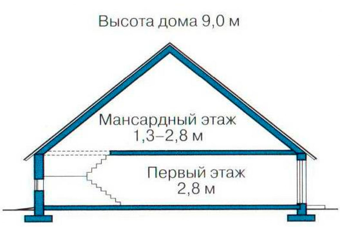 План N3 проекта дома из блоков АСД-1119