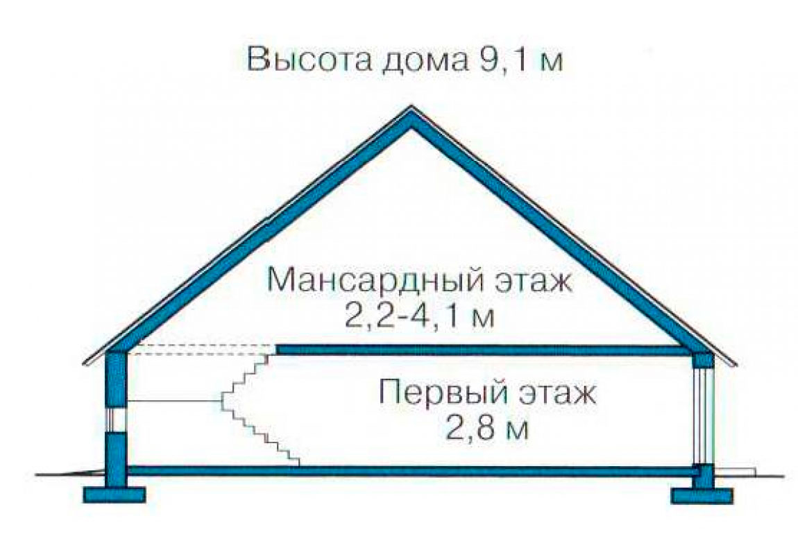План N3 проекта дома из блоков АСД-1120