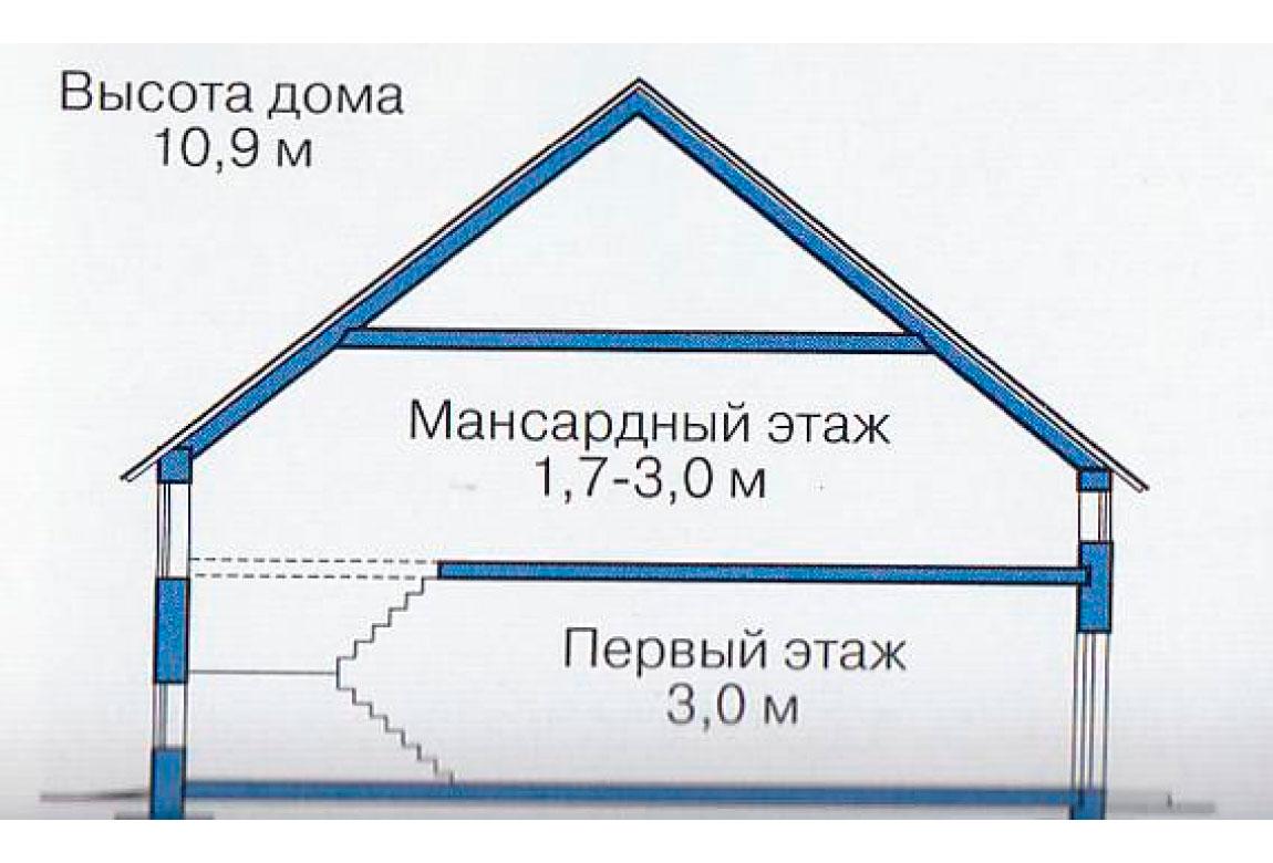План N3 проекта дома из блоков АСД-1121