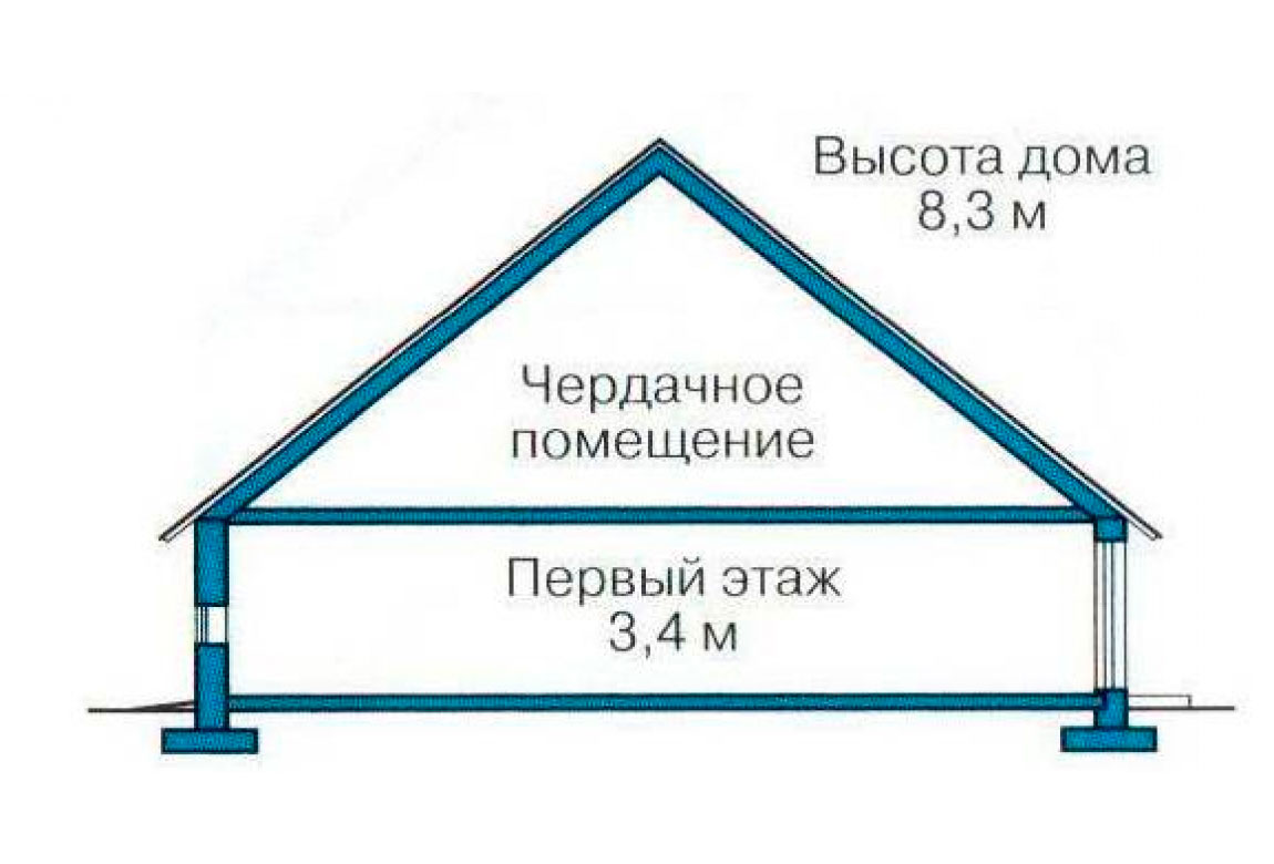План N2 проекта дома из блоков АСД-1123