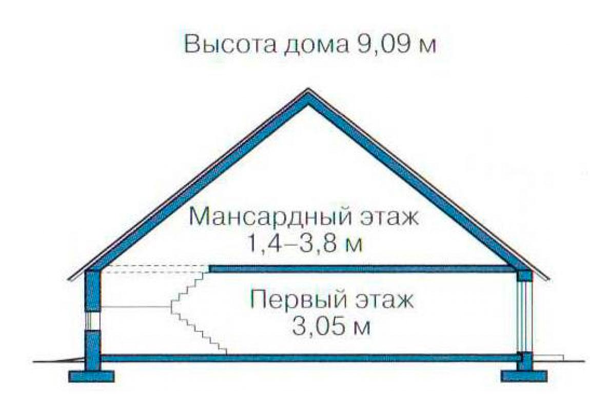 План N3 проекта дома из блоков АСД-1124