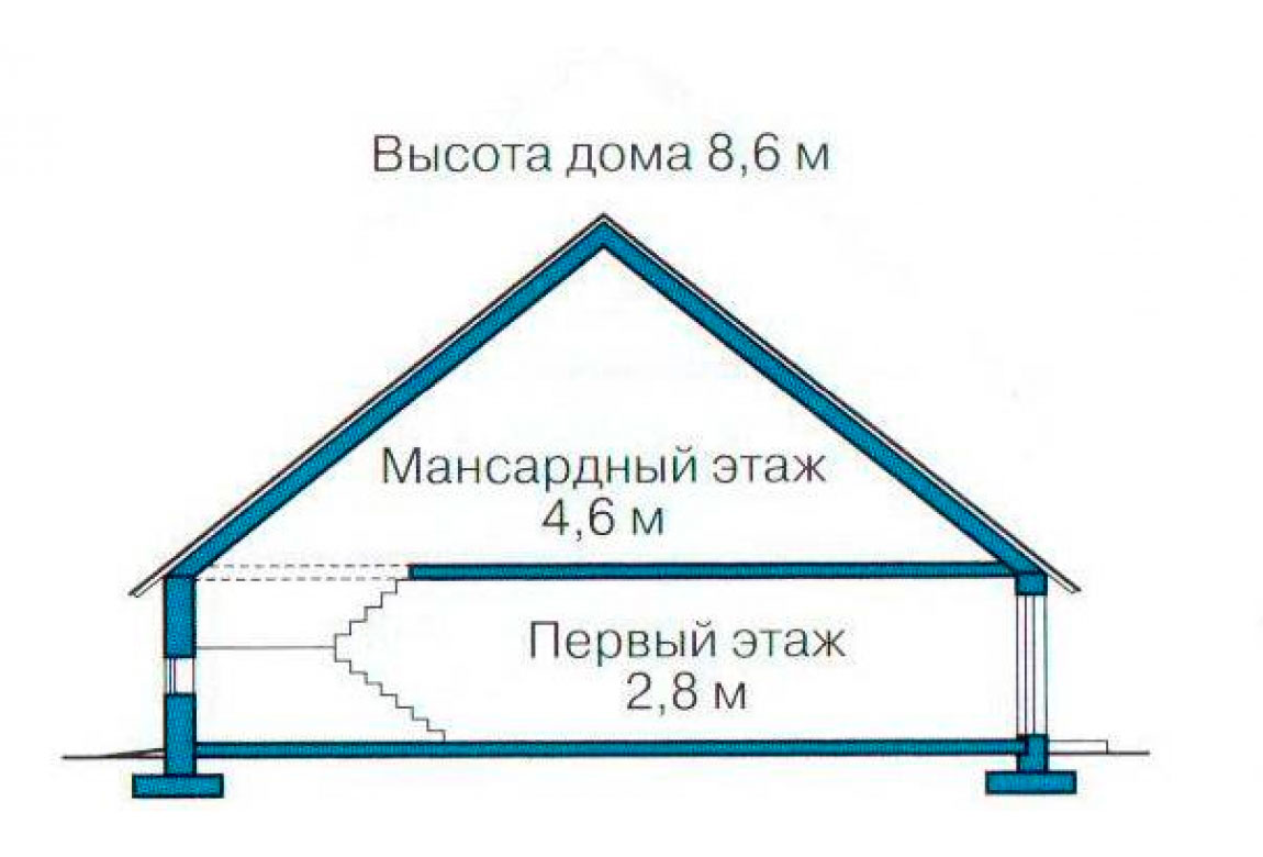 План N3 проекта дома из блоков АСД-1125