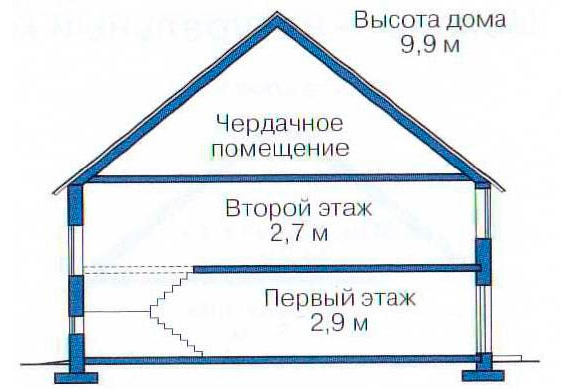 План N3 проекта дома из блоков АСД-1128
