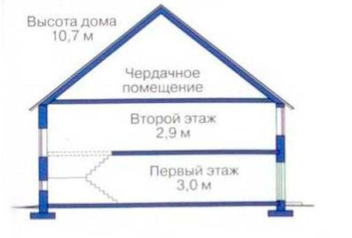 План N3 проекта дома из блоков АСД-1129