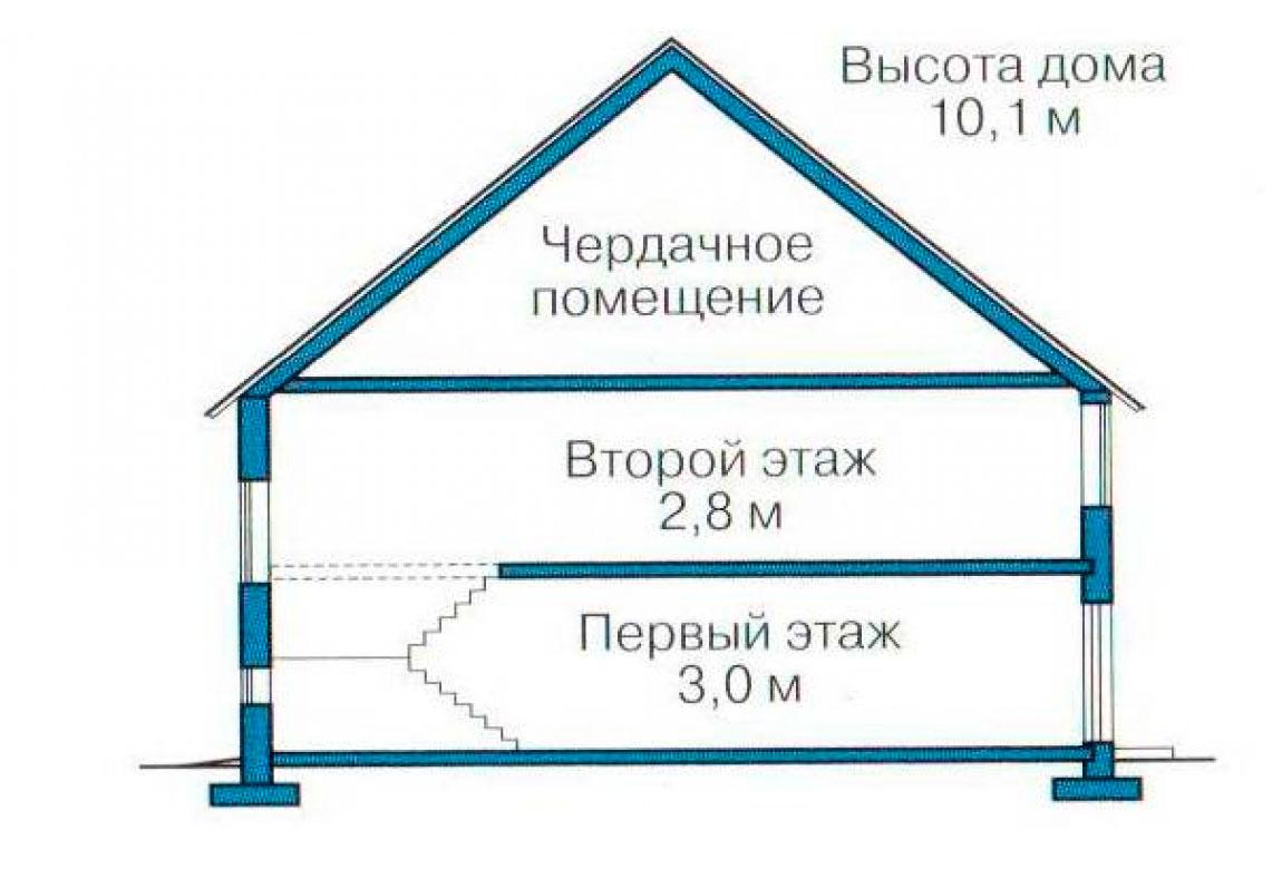 План N3 проекта дома из блоков АСД-1130
