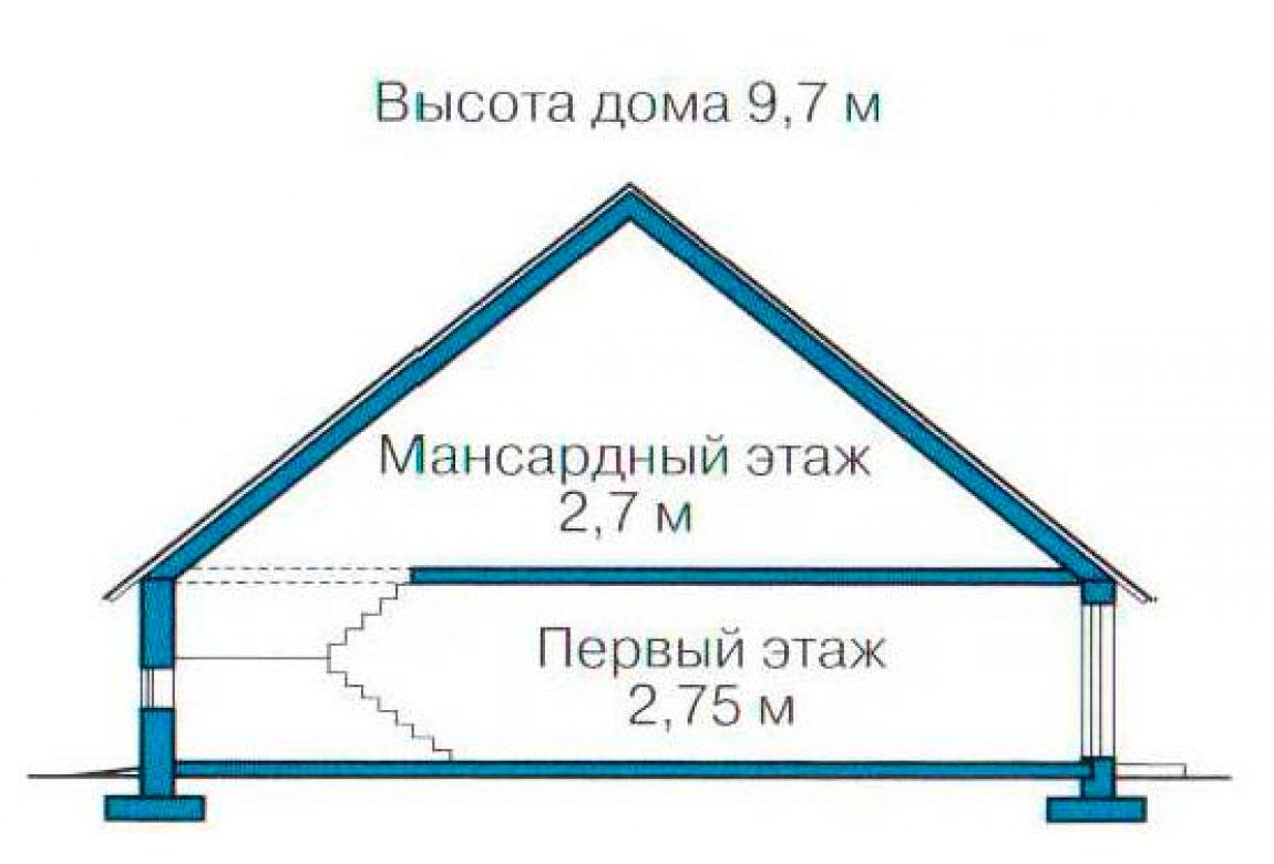 План N3 проекта дома из блоков АСД-1131