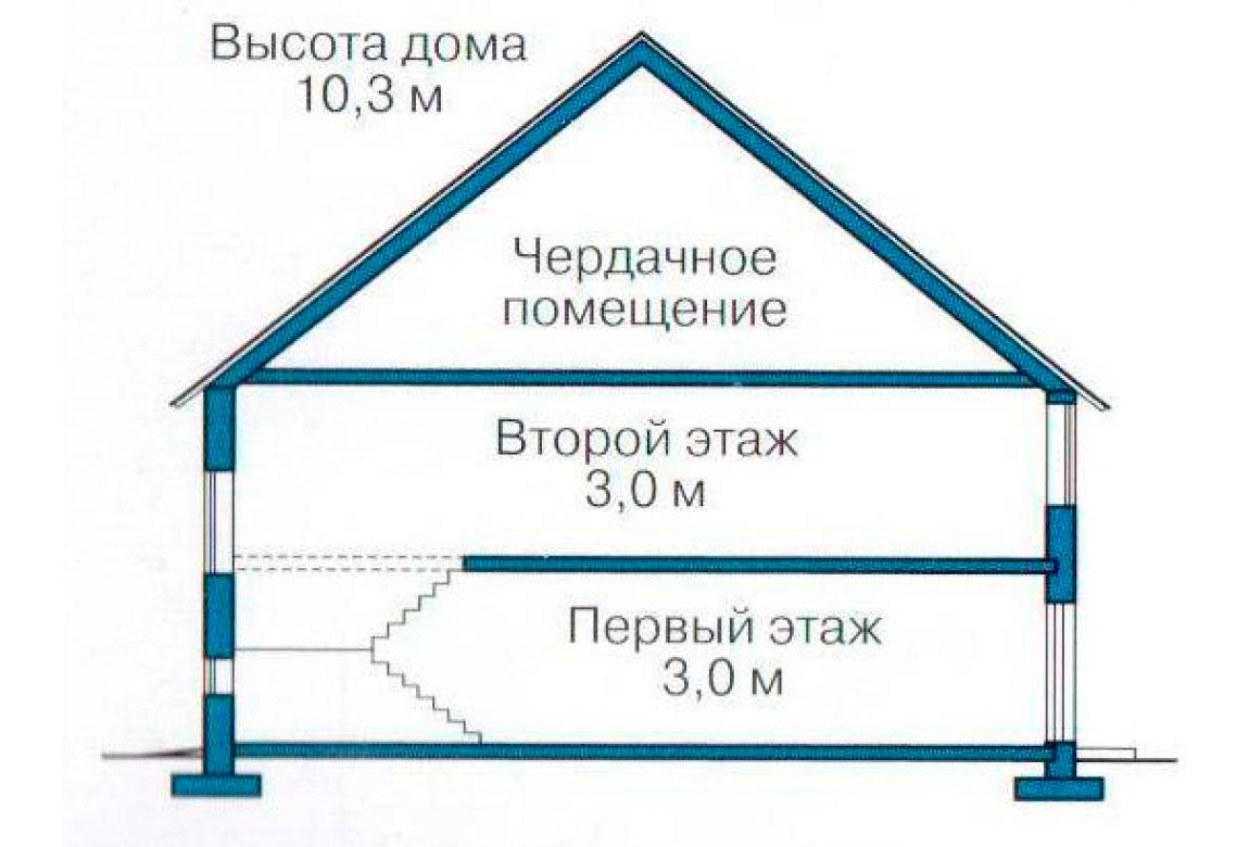 План N3 проекта дома из блоков АСД-1132