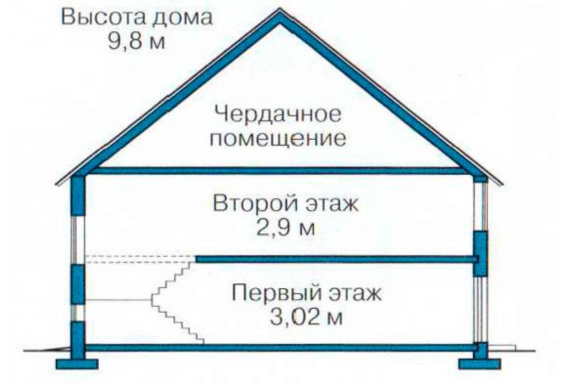 План N3 проекта дома из блоков АСД-1135