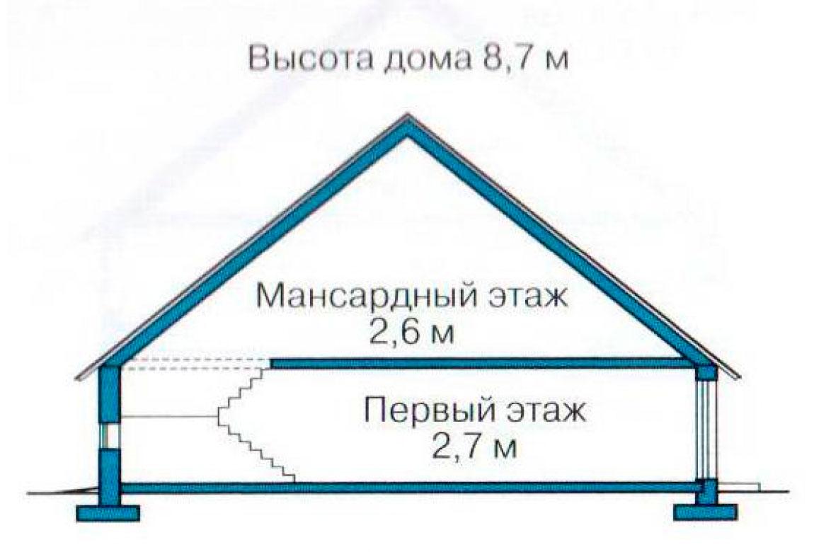 План N3 проекта дома из блоков АСД-1137