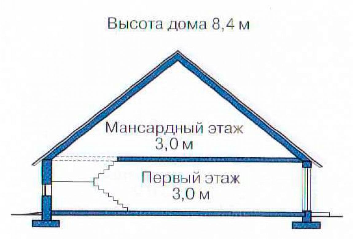 План N3 проекта дома из блоков АСД-1140