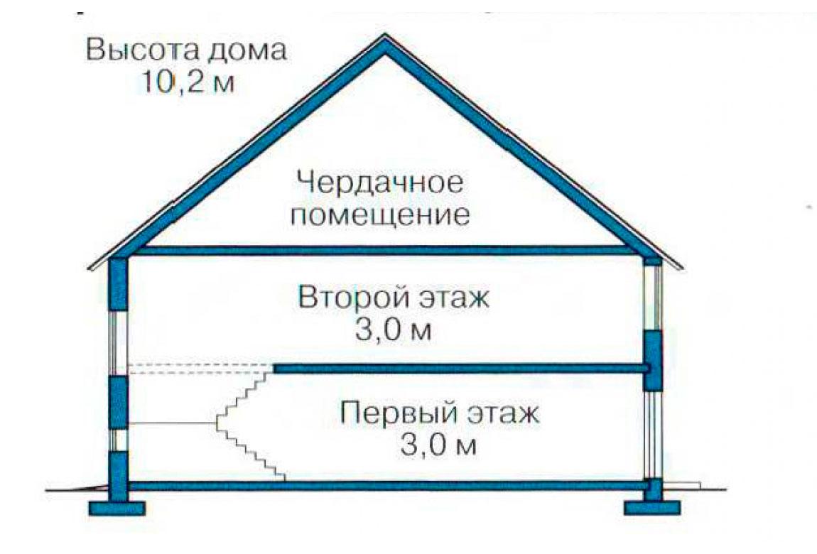 План N3 проекта дома из блоков АСД-1142