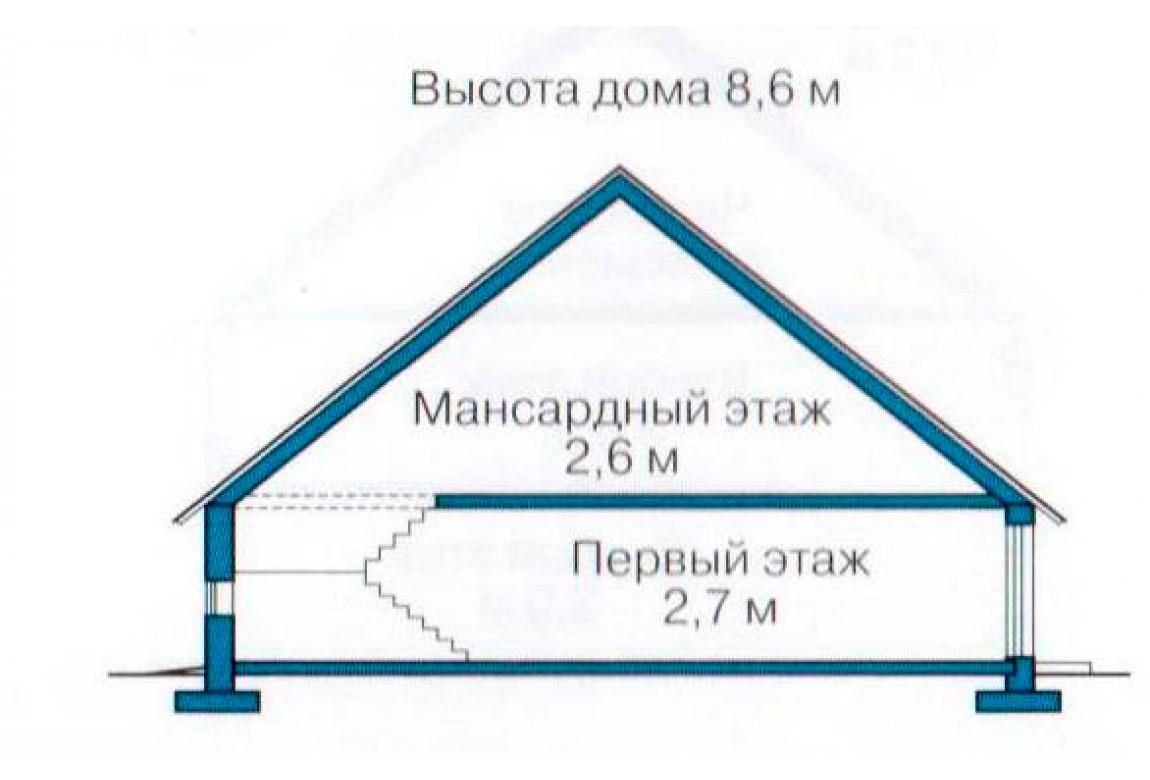 План N3 проекта дома из блоков АСД-1148