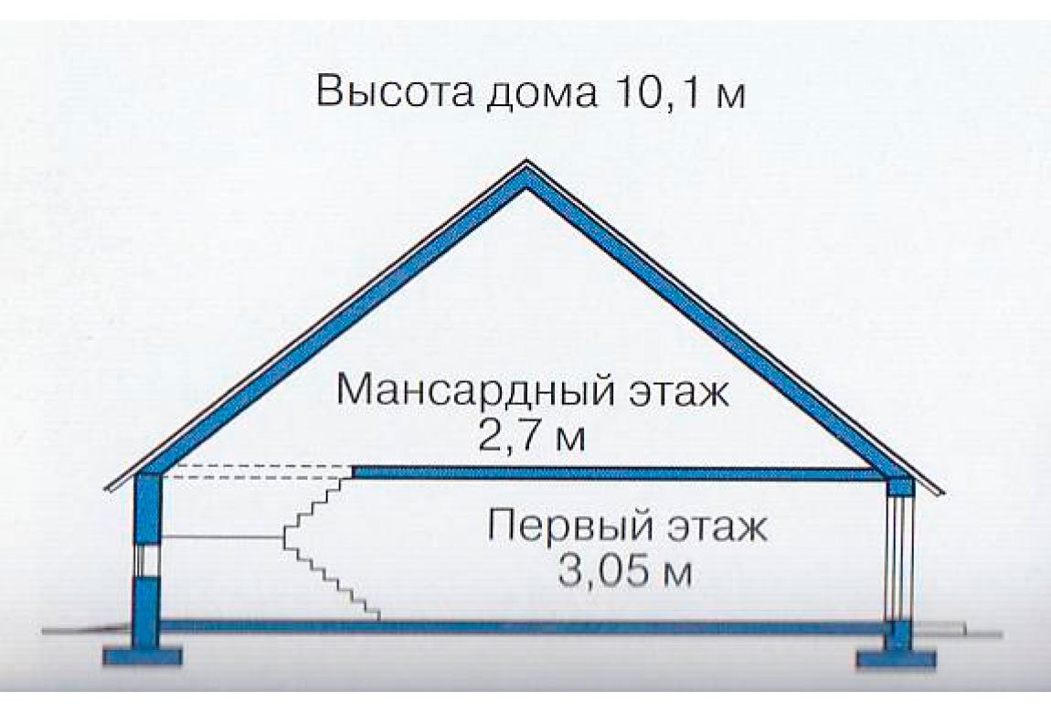 План N3 проекта дома из блоков АСД-1149