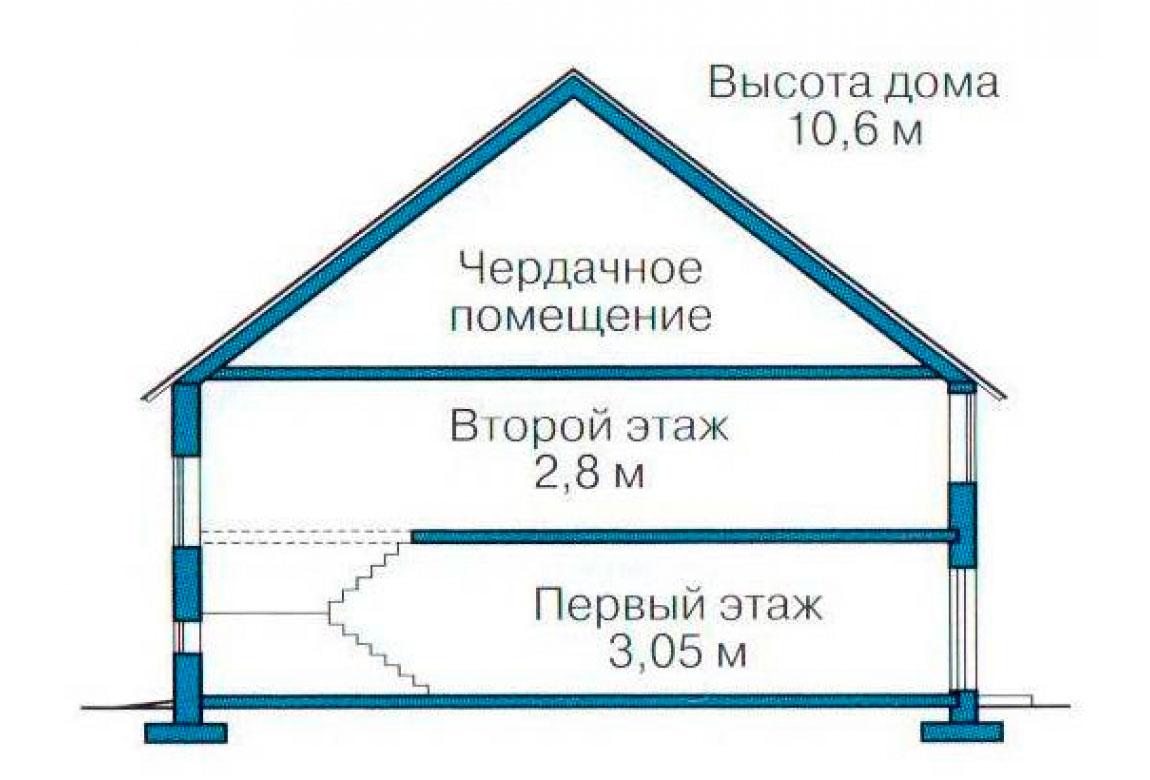 План N3 проекта дома из блоков АСД-1150