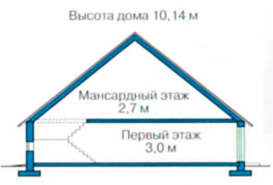 План N3 проекта дома из блоков АСД-1151