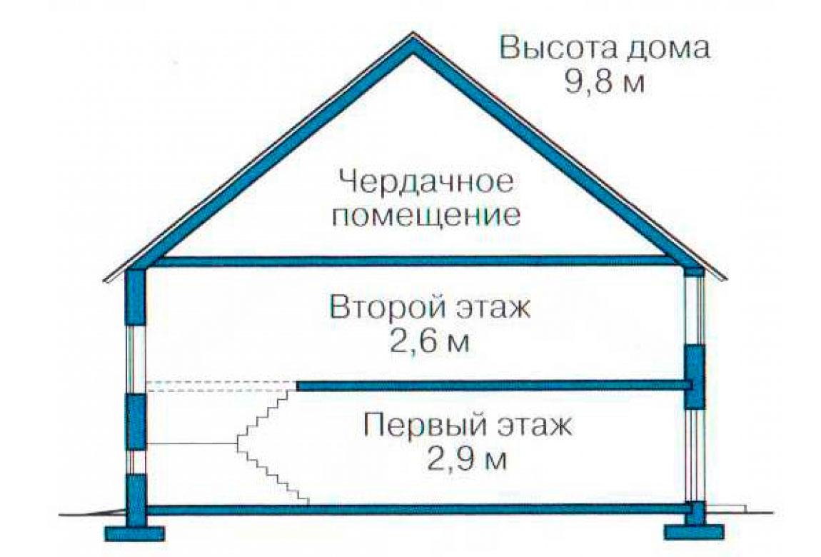 План N3 проекта дома из блоков АСД-1153