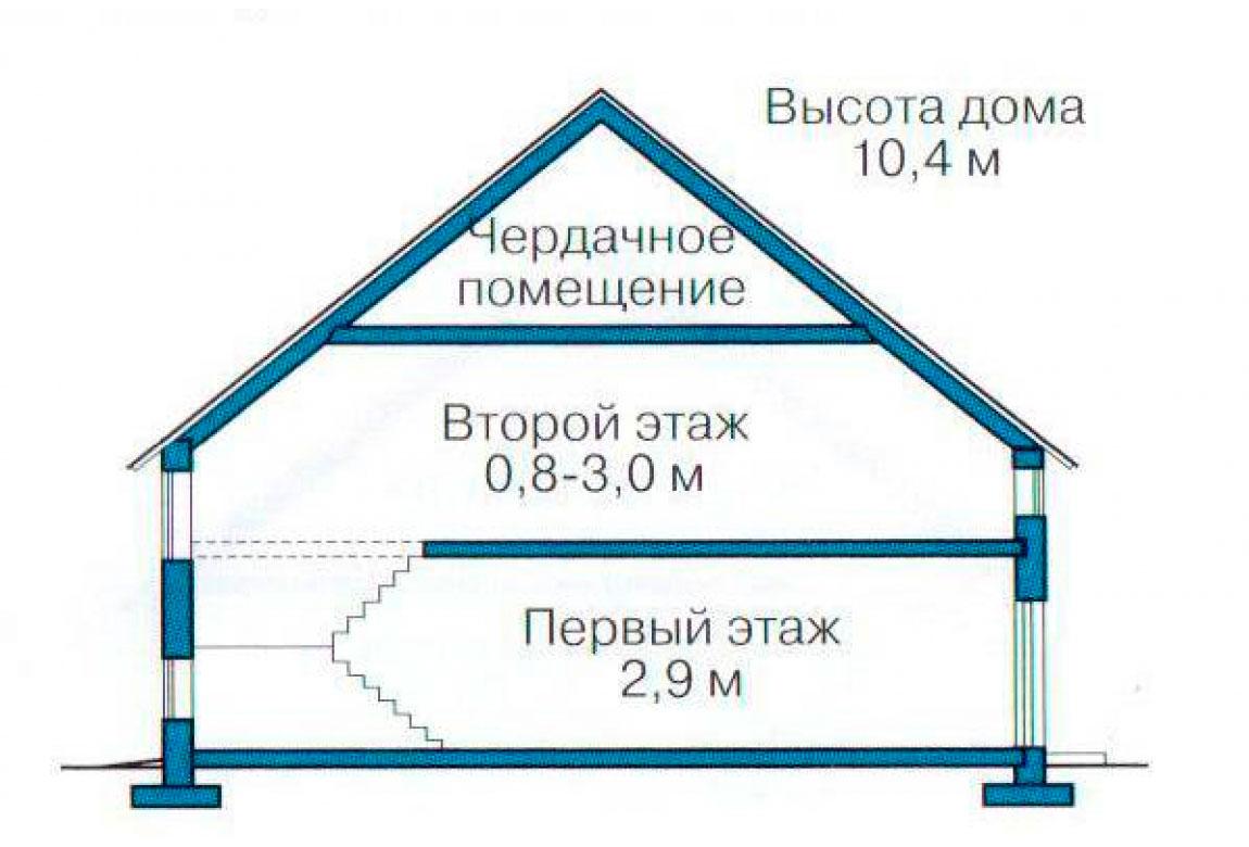 План N3 проекта дома из блоков АСД-1154
