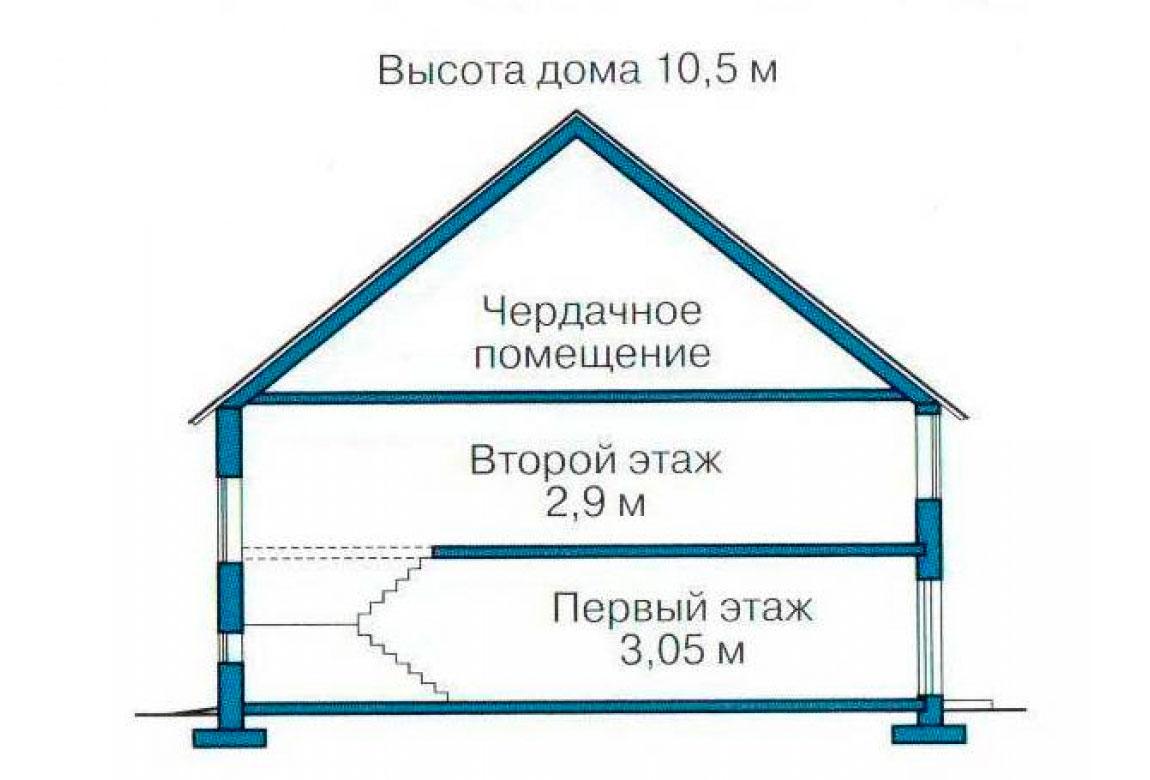 План N3 проекта дома из блоков АСД-1155