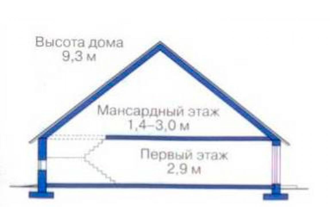 План N3 проекта дома из блоков АСД-1158