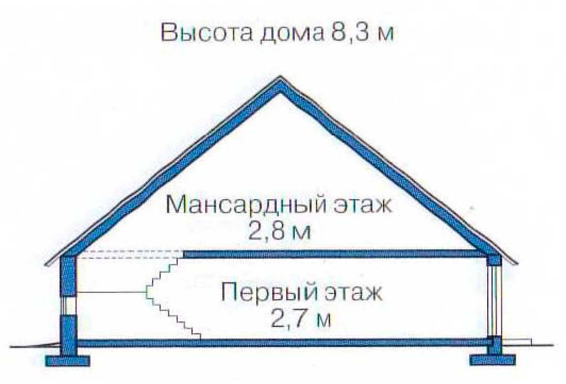 План N3 проекта дома из блоков АСД-1161