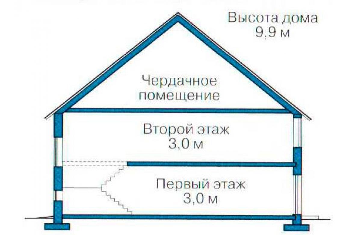 План N3 проекта дома из блоков АСД-1162