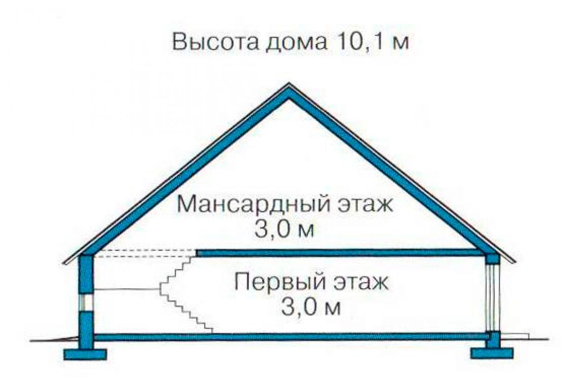 План N3 проекта дома из блоков АСД-1164