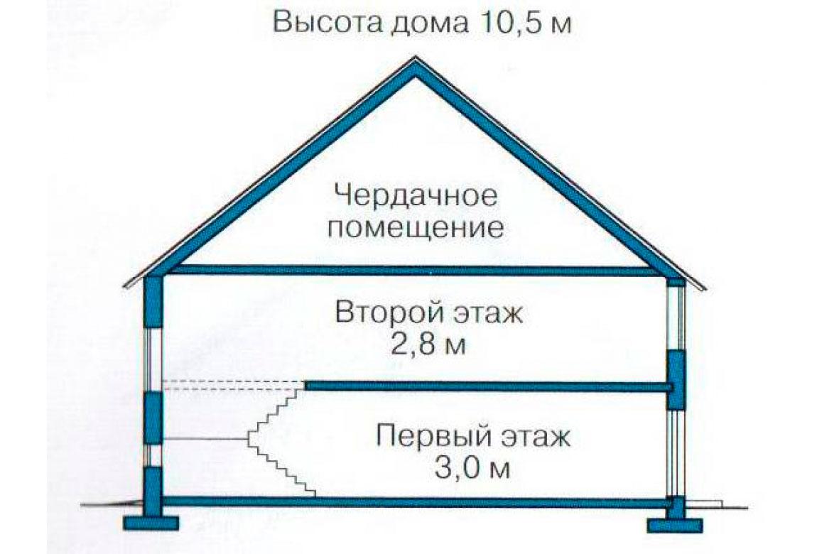 План N3 проекта дома из блоков АСД-1166
