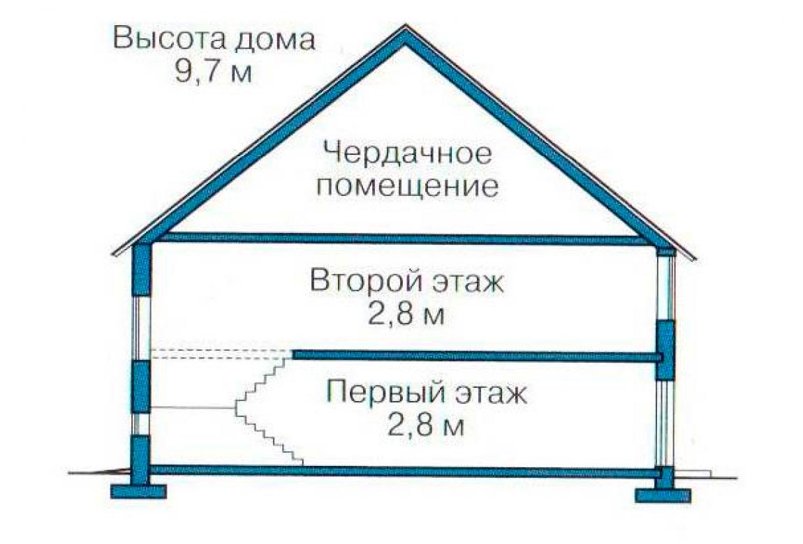 План N3 проекта дома из блоков АСД-1168