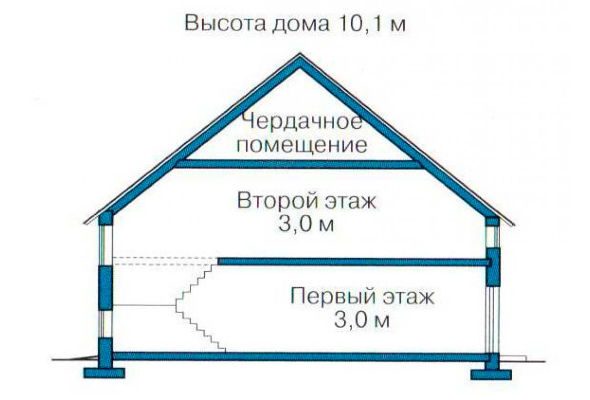 План N3 проекта дома из блоков АСД-1169