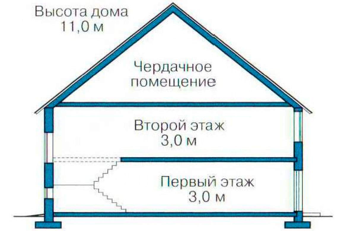 План N3 проекта кирпичного дома АСД-1017
