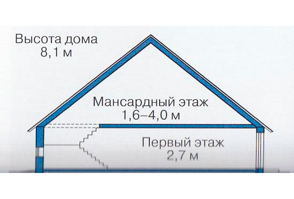 План N3 проекта дома из блоков АСД-1170