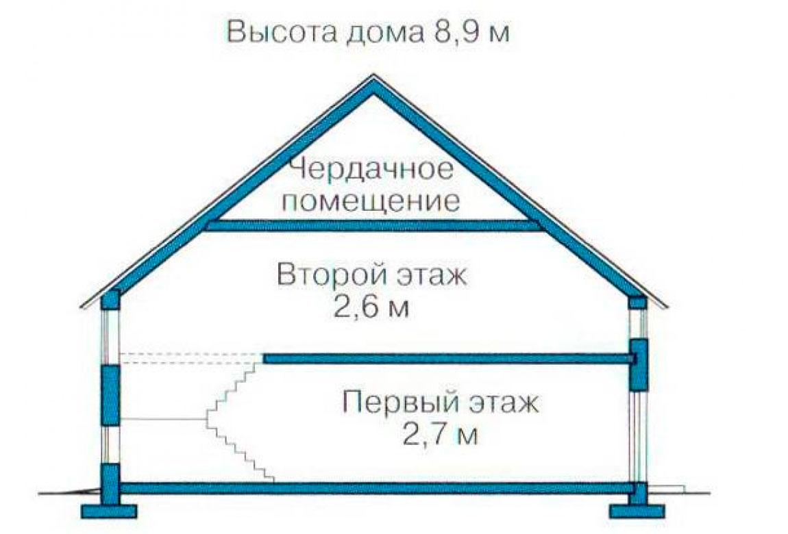 План N3 проекта дома из блоков АСД-1172
