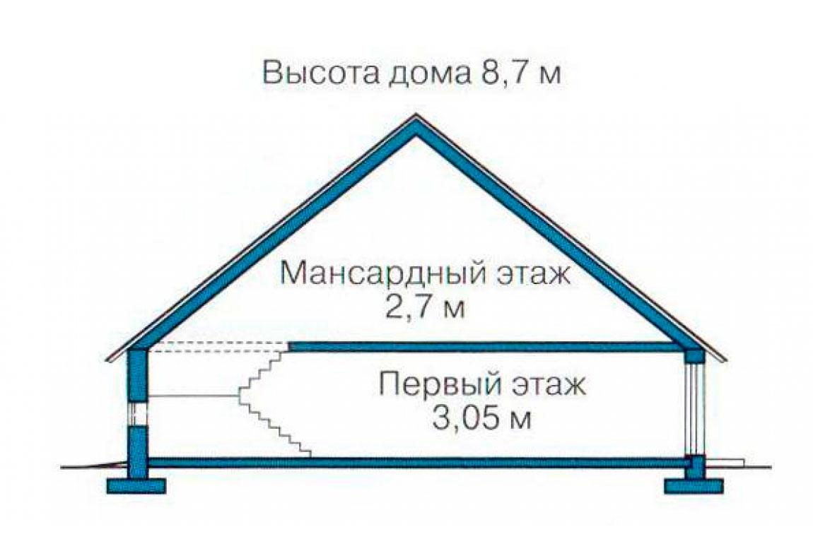 План N3 проекта дома из блоков АСД-1173