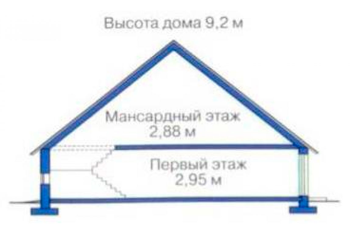 План N3 проекта дома из блоков АСД-1174