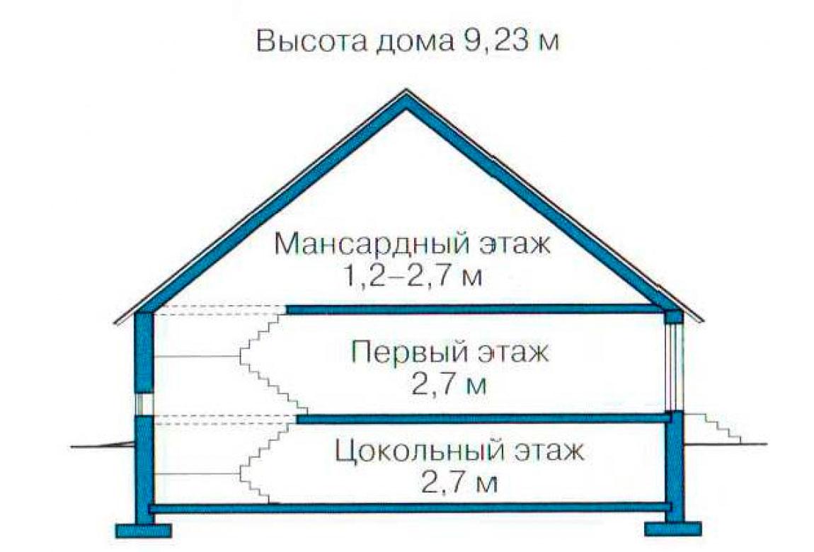 План N3 проекта дома из блоков АСД-1176
