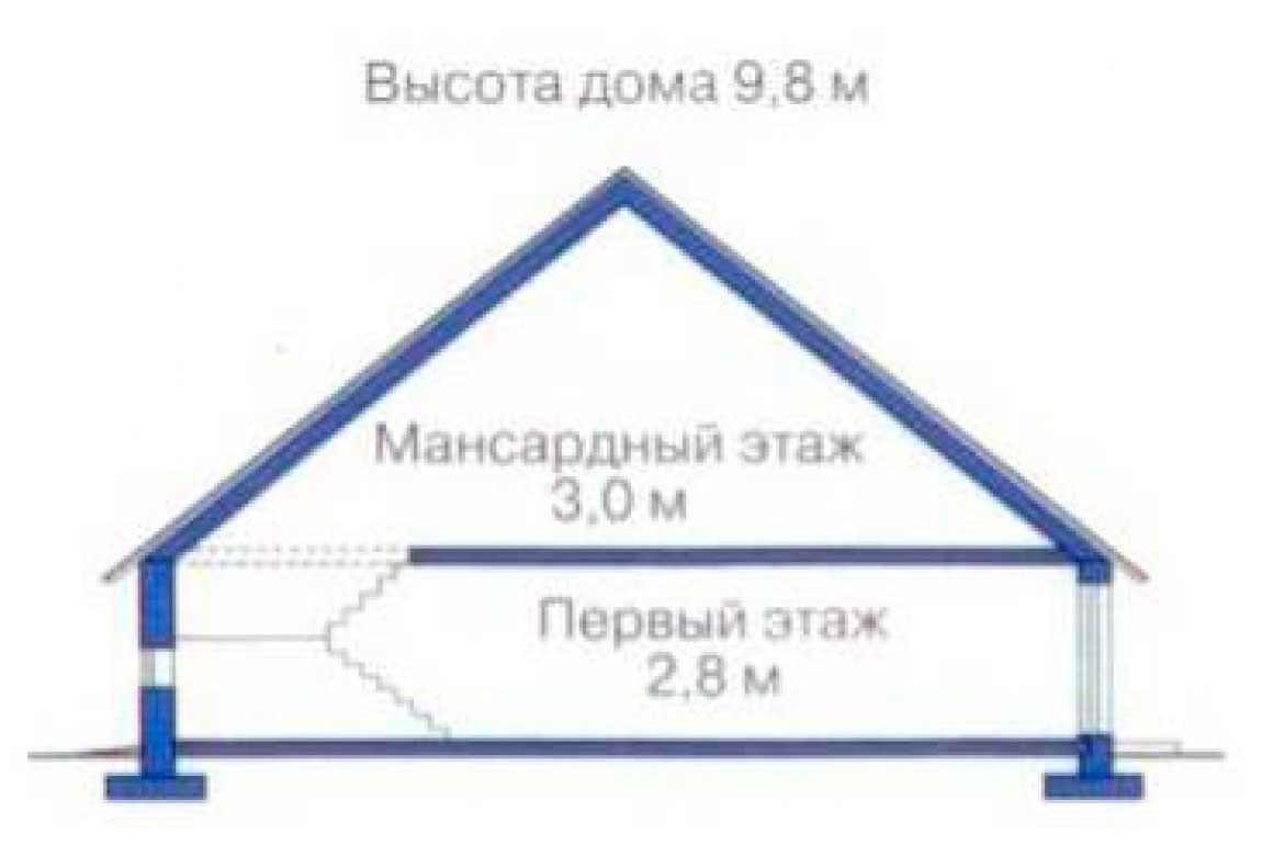 План N3 проекта дома из блоков АСД-1177