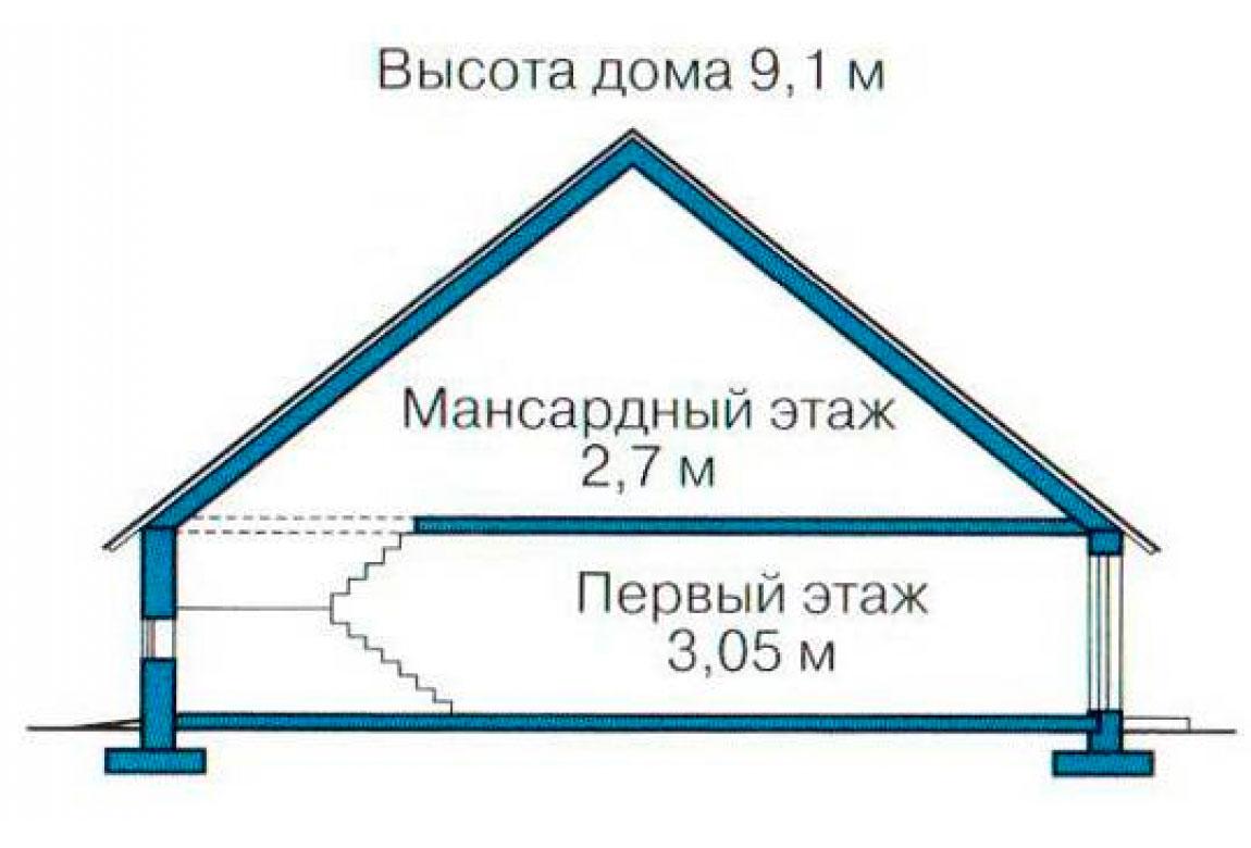 План N3 проекта дома из блоков АСД-1180