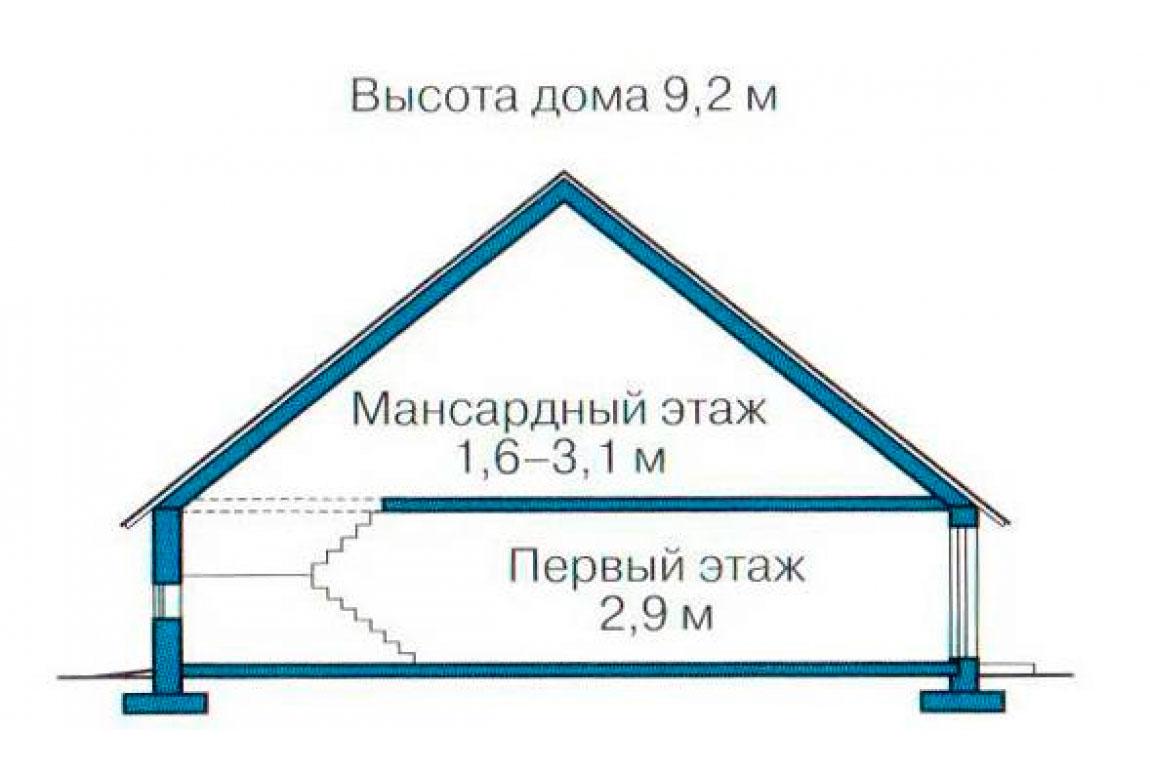 План N3 проекта дома из блоков АСД-1183