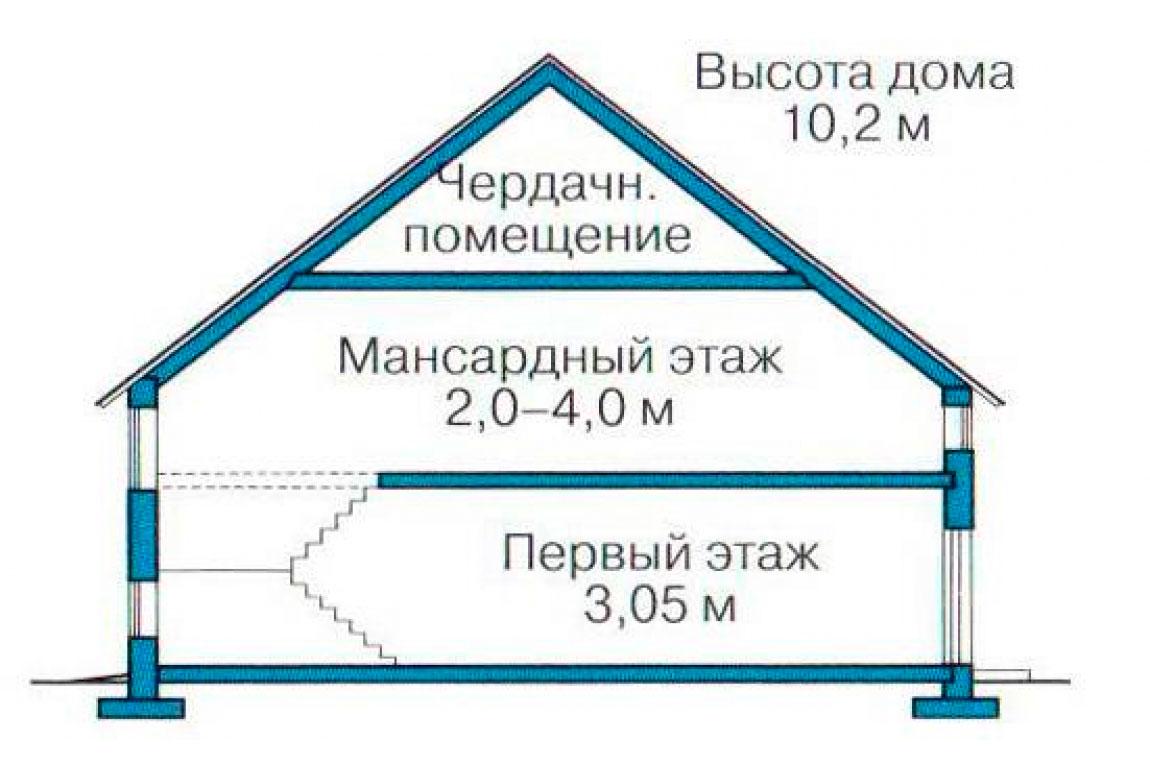План N3 проекта дома из блоков АСД-1184