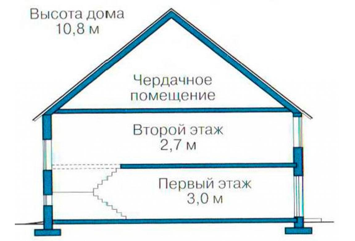 План N3 проекта дома из блоков АСД-1185