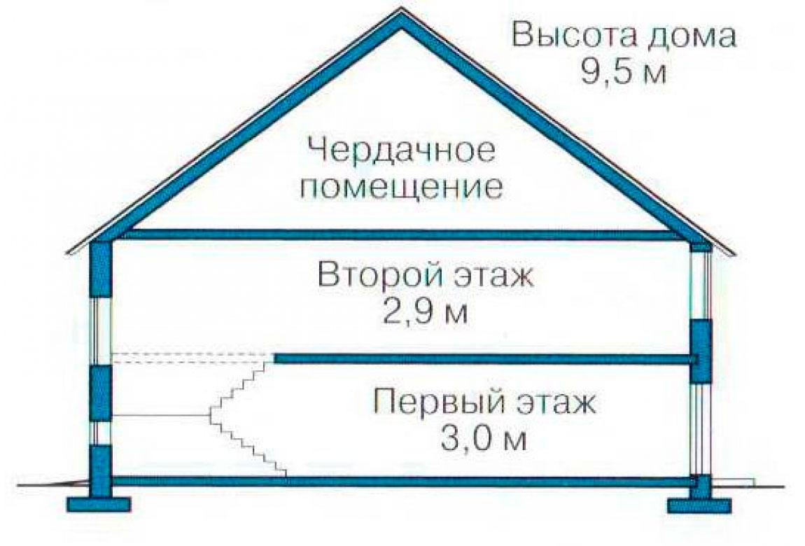 План N3 проекта дома из блоков АСД-1187