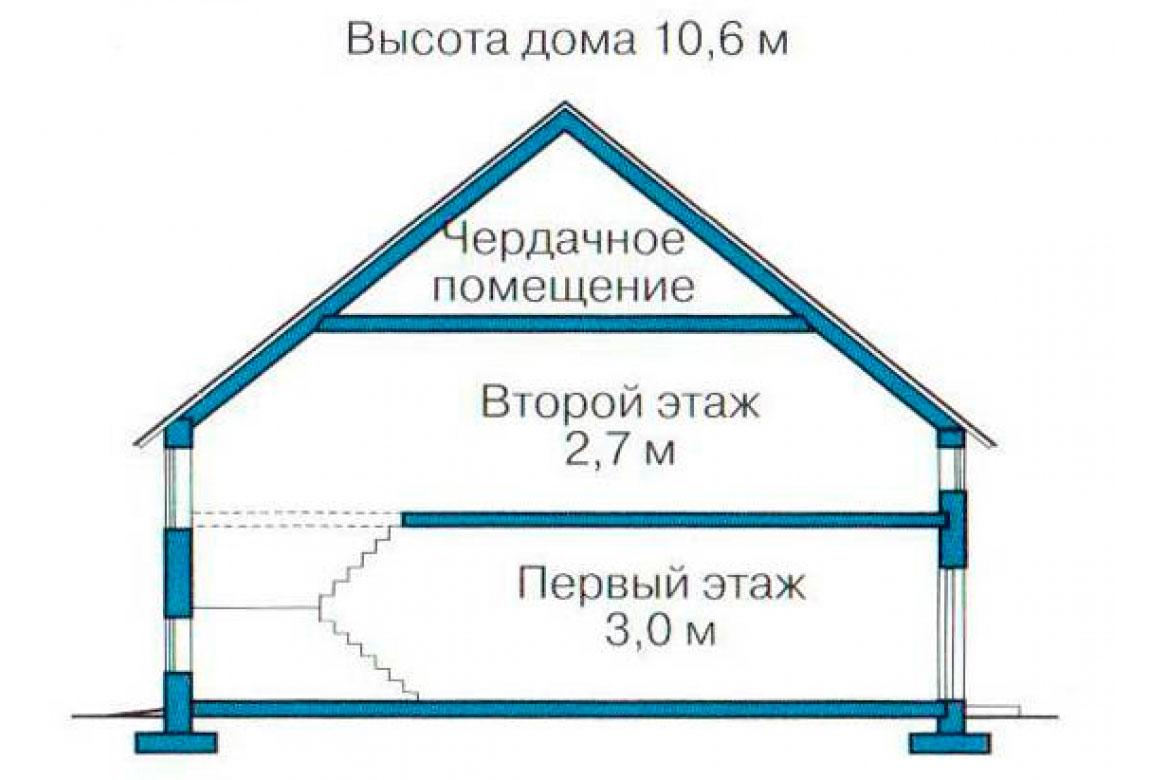 План N3 проекта дома из блоков АСД-1188